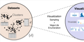 VizNet: Towards A Large-Scale Visualization Learning and Benchmarking Repository